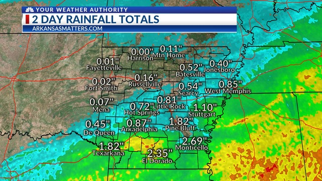Tuesday & Wednesday Rain Totals (2/6/18-2/7/18)